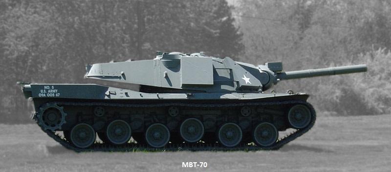 Multi-national Tank Programs