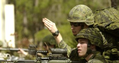 Army Reservists: A Great Return on Investment