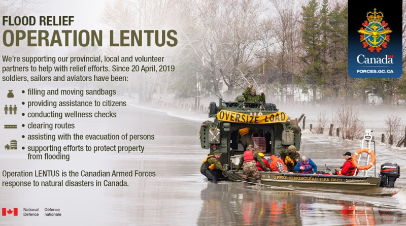 Canadian Armed Forces Domestic Operations