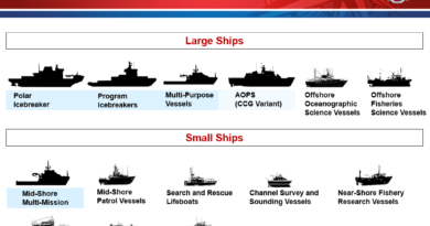 CCG Future Fleet